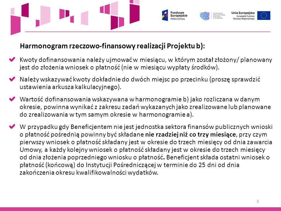 Kwoty dofinansowania należy ujmować w miesiącu, w którym został złożony/ planowany jest do złożenia wniosek o płatność (nie w miesiącu wypłaty środków).