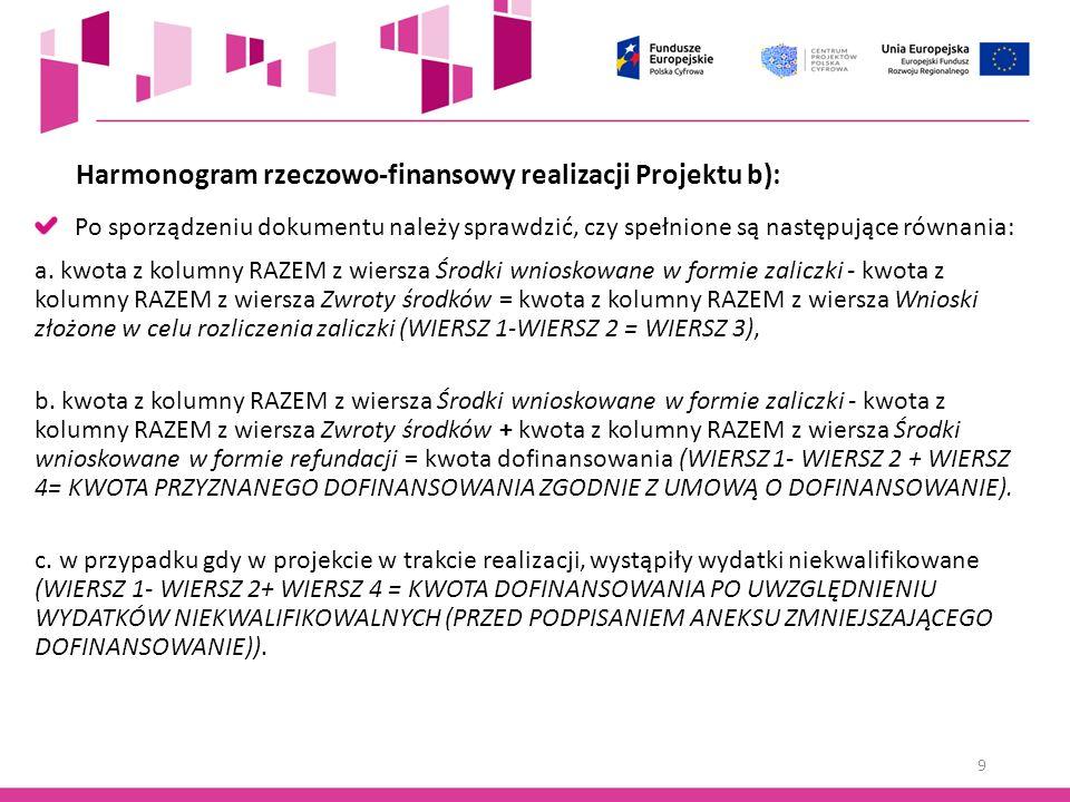 Dziękujemy za uwagę popc1.1_pytania@cppc.gov.pl zespol_popc@cppc.gov.pl 10