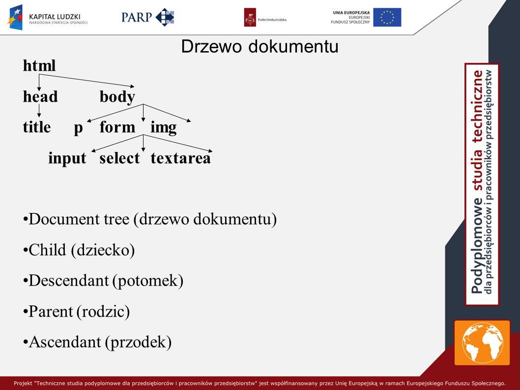 Drzewo dokumentu html head body titlepformimg input selecttextarea Document tree (drzewo dokumentu) Child (dziecko) Descendant (potomek) Parent (rodzi