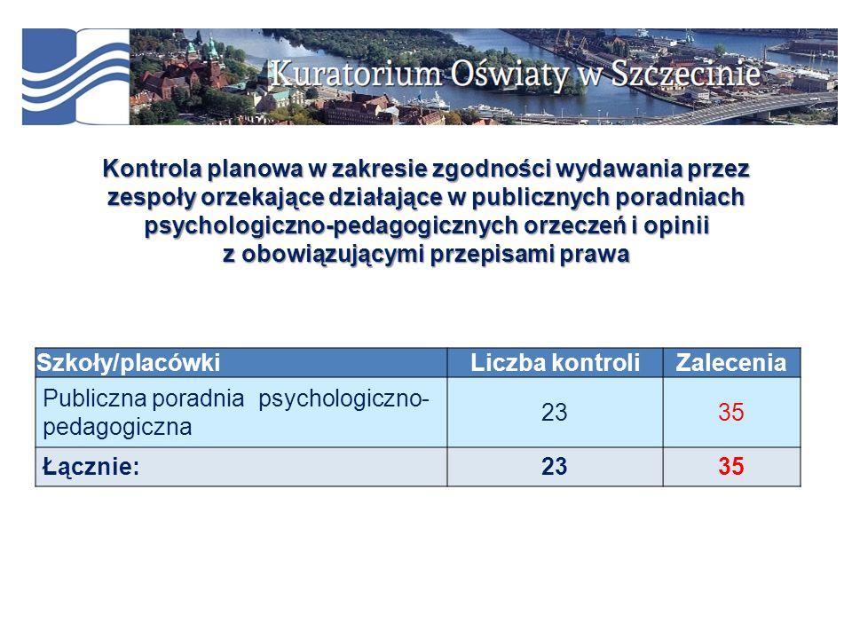 Szkoły/placówkiLiczba kontroliZalecenia Publiczna poradnia psychologiczno- pedagogiczna 2335 Łącznie:2335 Kontrola planowa w zakresie zgodności wydawa
