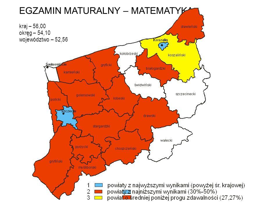 EGZAMIN MATURALNY – MATEMATYKA kraj – 56,00 okręg – 54,10 województwo – 52,56