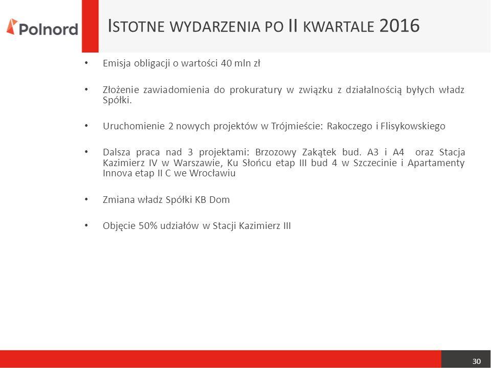 I STOTNE WYDARZENIA PO II KWARTALE 2016 30 Emisja obligacji o wartości 40 mln zł Złożenie zawiadomienia do prokuratury w związku z działalnością byłych władz Spółki.