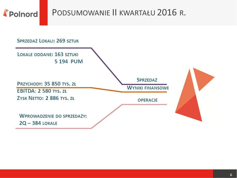 P ODSUMOWANIE II KWARTAŁU 2016 R.