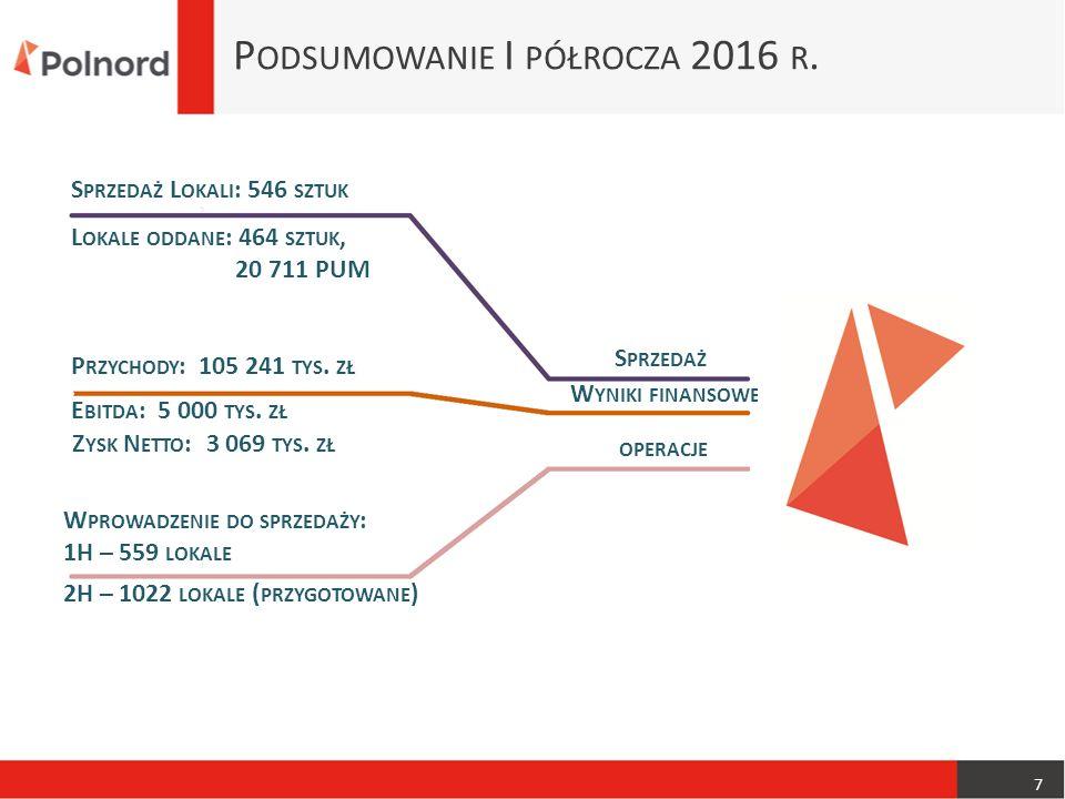P ODSUMOWANIE I PÓŁROCZA 2016 R.