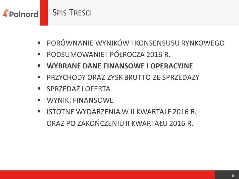 I STOTNE WYDARZENIA W II KWARTALE 2016 29 Wdrożenie nowej struktury organizacyjnej Wdrożenie nowych zasad wyboru dostawców usług i wykonawców Spłata obligacji o wartości 13,5 mln zł Wypowiedzenie umowy najmu biurowca B1 z Pol-Aqua Rozpoczęcie procesu najmu biurowca B1 Zmiana siedziby spółki w Warszawie Zaskarżone pozwolenie na budowę Tęczowy Las bud.