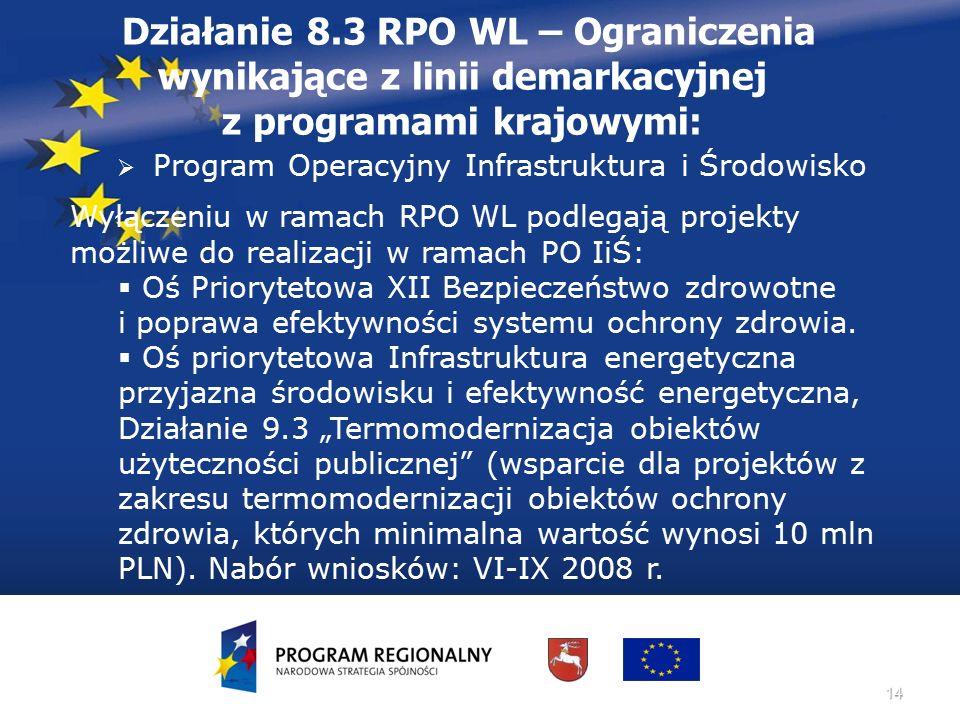 14 Działanie 8.3 RPO WL – Ograniczenia wynikające z linii demarkacyjnej z programami krajowymi:  Program Operacyjny Infrastruktura i Środowisko Wyłąc