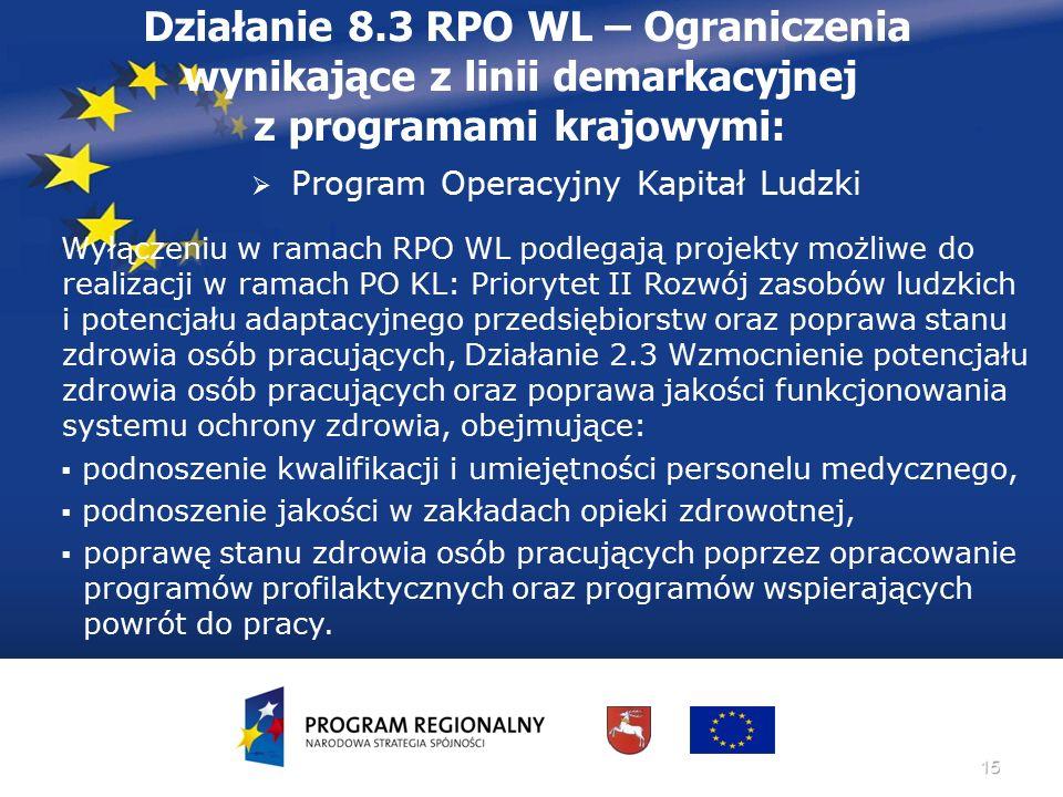 15 Działanie 8.3 RPO WL – Ograniczenia wynikające z linii demarkacyjnej z programami krajowymi:  Program Operacyjny Kapitał Ludzki Wyłączeniu w ramac