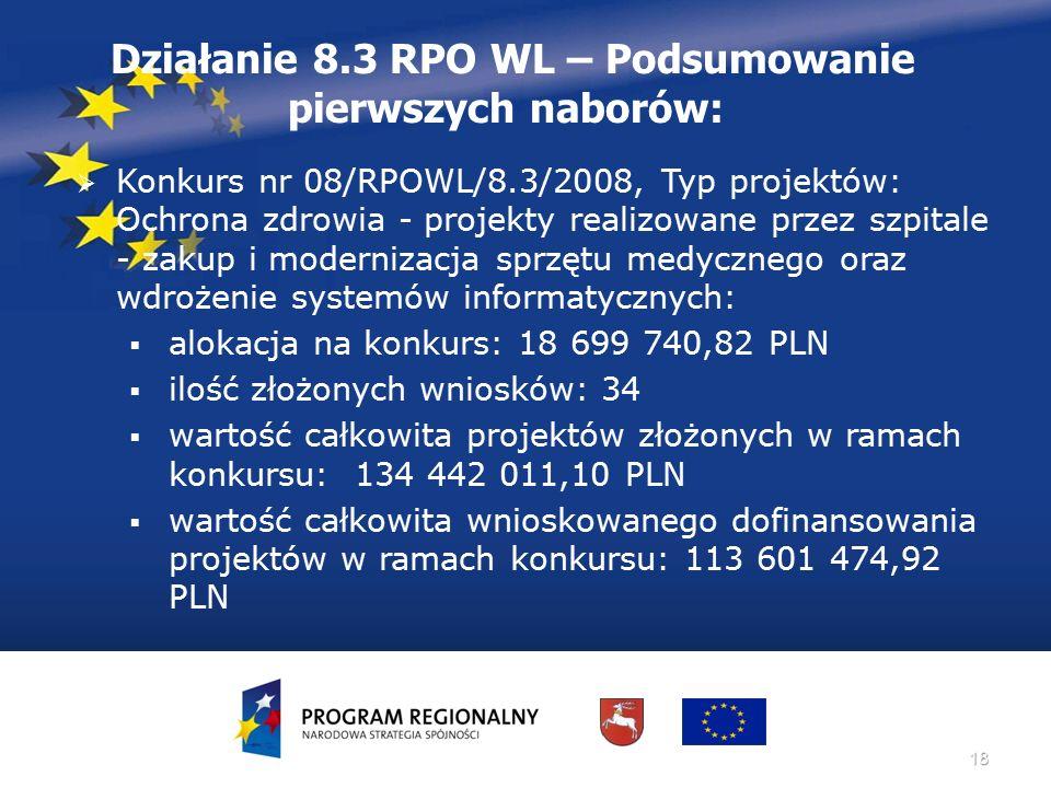 18 Działanie 8.3 RPO WL – Podsumowanie pierwszych naborów:  Konkurs nr 08/RPOWL/8.3/2008, Typ projektów: Ochrona zdrowia - projekty realizowane przez