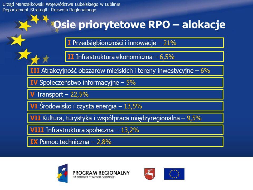 Urząd Marszałkowski Województwa Lubelskiego w Lublinie Departament Strategii i Rozwoju Regionalnego Osie priorytetowe RPO – alokacje I Przedsiębiorczo