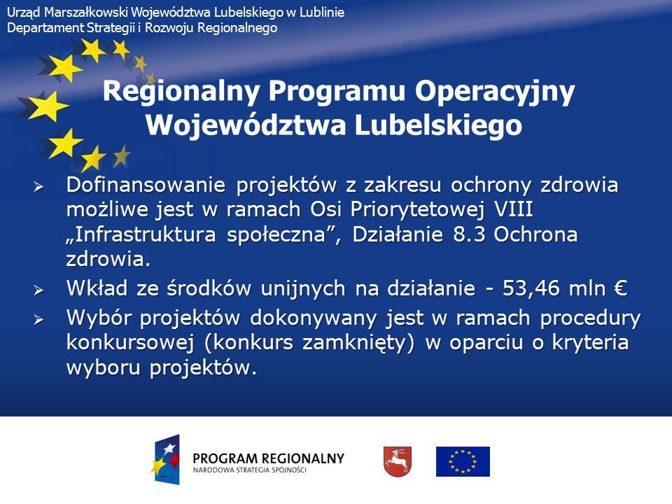 Urząd Marszałkowski Województwa Lubelskiego w Lublinie Departament Strategii i Rozwoju Regionalnego Harmonogram naboru wniosków II połowa marca 2008 r.