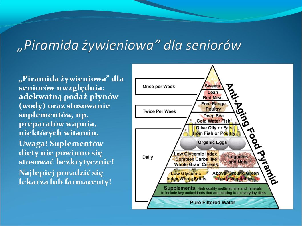 """""""Piramida żywieniowa dla seniorów uwzględnia: adekwatną podaż płynów (wody) oraz stosowanie suplementów, np."""