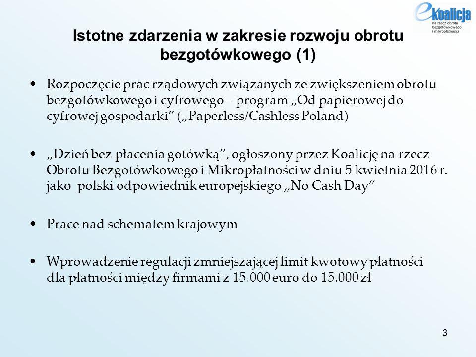Istotne zdarzenia w zakresie rozwoju obrotu bezgotówkowego (2) Konferencja pt.