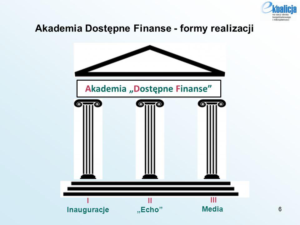 Adam Tochmański Przewodniczący Koalicji na rzecz Obrotu Bezgotówkowego i Mikropłatności Dyrektor Departamentu Systemu Płatniczego Narodowy Bank Polski tel.