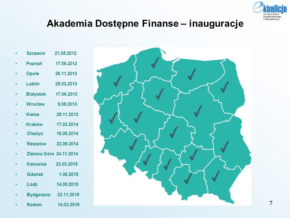 16 spotkań inaugurujących 1000 Ambasadorów 690 spotkań echa ADF 36 621 osób przeszkolonych 4 000 000 osób poznało ideę ADF dzięki mediom Akademia Dostępne Finanse w liczbach 8