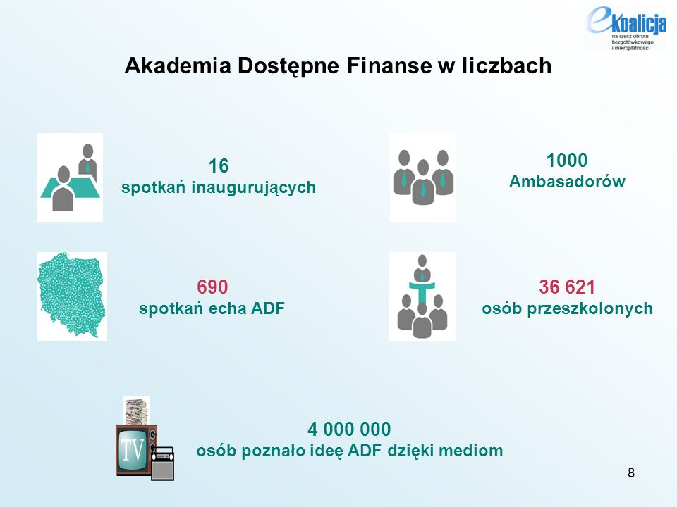 Wzrost ubankowienia w Polsce w latach 2011-2014 dla osób powyżej 15 lat według badania Banku Światowego Źródło: A.