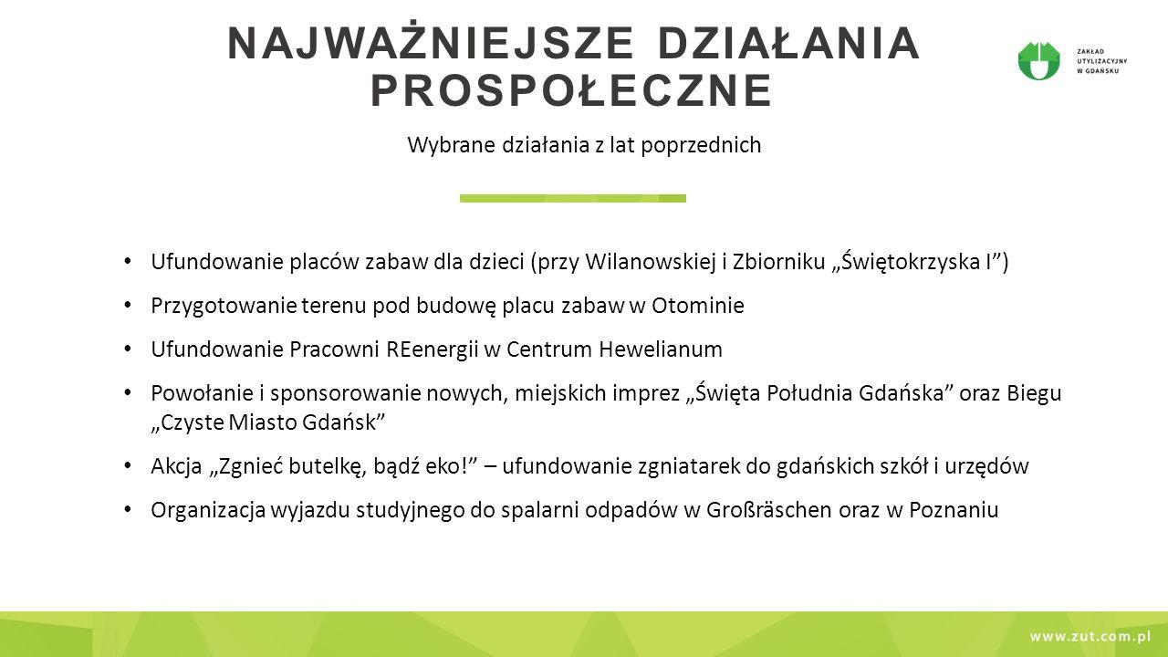 """NAJWAŻNIEJSZE DZIAŁANIA PROSPOŁECZNE Wybrane działania z lat poprzednich Ufundowanie placów zabaw dla dzieci (przy Wilanowskiej i Zbiorniku """"Świętokrzyska I ) Przygotowanie terenu pod budowę placu zabaw w Otominie Ufundowanie Pracowni REenergii w Centrum Hewelianum Powołanie i sponsorowanie nowych, miejskich imprez """"Święta Południa Gdańska oraz Biegu """"Czyste Miasto Gdańsk Akcja """"Zgnieć butelkę, bądź eko! – ufundowanie zgniatarek do gdańskich szkół i urzędów Organizacja wyjazdu studyjnego do spalarni odpadów w Großräschen oraz w Poznaniu"""