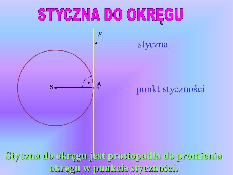 S A p styczna punkt styczności Styczna do okręgu jest prostopadła do promienia okręgu w punkcie styczności.