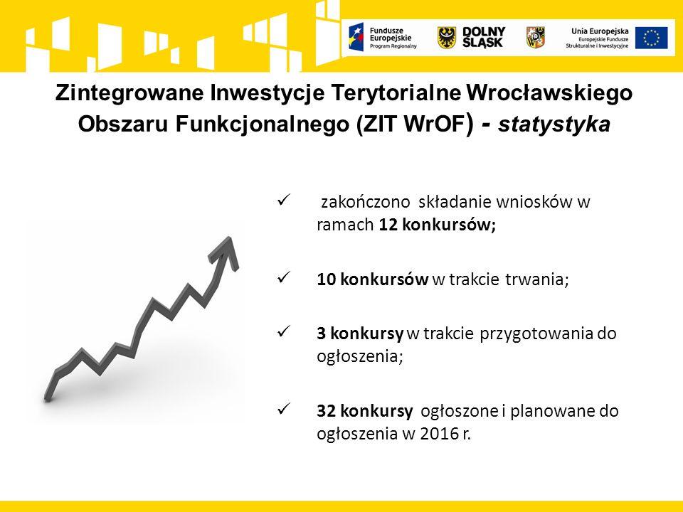 Zintegrowane Inwestycje Terytorialne Wrocławskiego Obszaru Funkcjonalnego (ZIT WrOF ) - statystyka zakończono składanie wniosków w ramach 12 konkursów