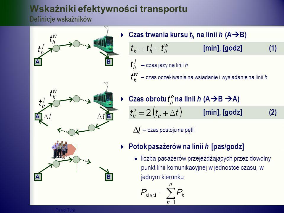 Wskaźniki efektywności transportu Definicje wskaźników  Czas trwania kursu t h na linii h (A  B) [min], [godz] (1) AB – czas jazy na linii h – czas