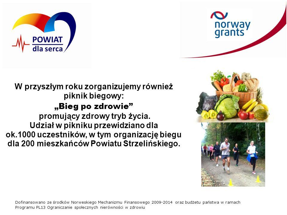 """Dofinansowano ze środków Norweskiego Mechanizmu Finansowego 2009-2014 oraz budżetu państwa w ramach Programu PL13 Ograniczanie społecznych nierówności w zdrowiu W przyszłym roku zorganizujemy również piknik biegowy: """"Bieg po zdrowie promujący zdrowy tryb życia."""