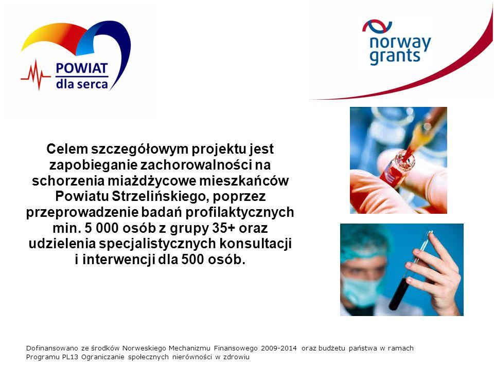 Dofinansowano ze środków Norweskiego Mechanizmu Finansowego 2009-2014 oraz budżetu państwa w ramach Programu PL13 Ograniczanie społecznych nierówności w zdrowiu Celem szczegółowym projektu jest zapobieganie zachorowalności na schorzenia miażdżycowe mieszkańców Powiatu Strzelińskiego, poprzez przeprowadzenie badań profilaktycznych min.