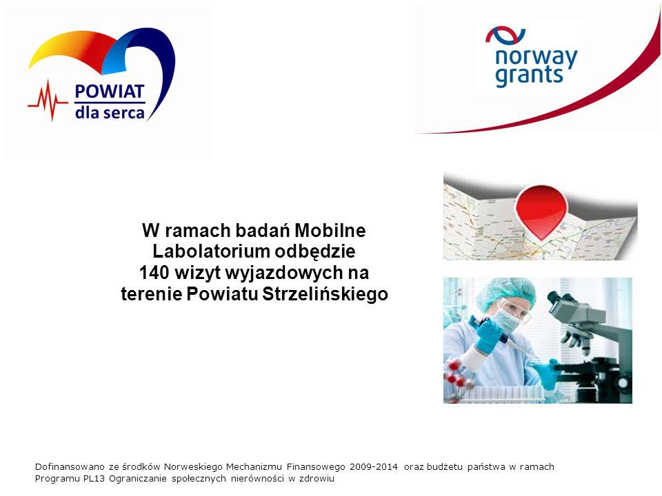 Dofinansowano ze środków Norweskiego Mechanizmu Finansowego 2009-2014 oraz budżetu państwa w ramach Programu PL13 Ograniczanie społecznych nierówności w zdrowiu W ramach badań Mobilne Labolatorium odbędzie 140 wizyt wyjazdowych na terenie Powiatu Strzelińskiego