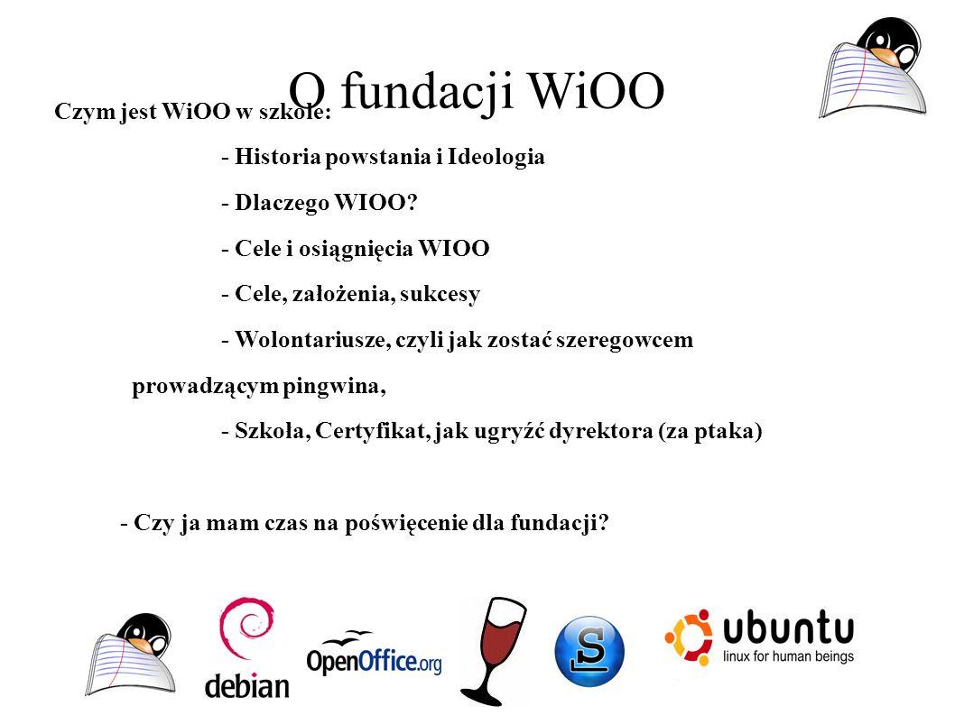 O fundacji WiOO Czym jest WiOO w szkole: - Historia powstania i Ideologia - Dlaczego WIOO? - Cele i osiągnięcia WIOO - Cele, założenia, sukcesy - Wolo