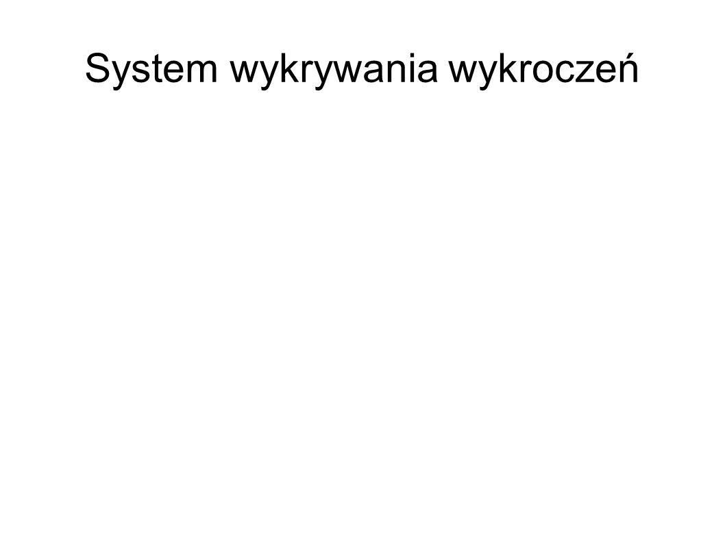 System wykrywania wykroczeń