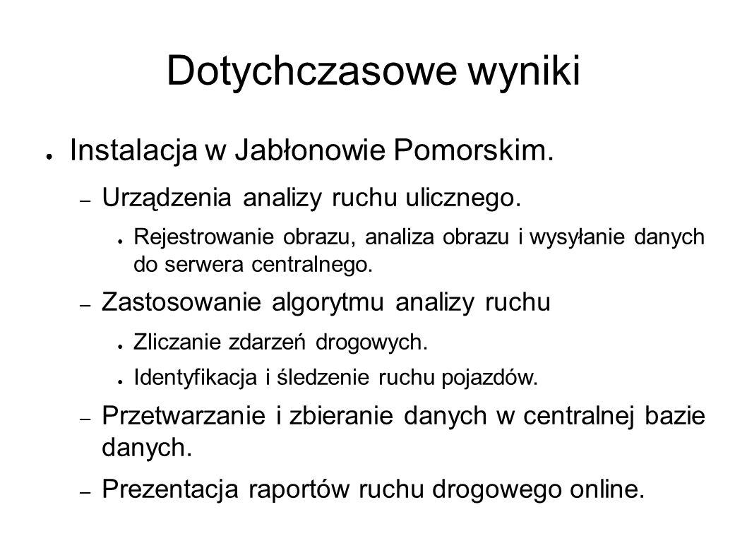 Dotychczasowe wyniki ● Instalacja w Jabłonowie Pomorskim.
