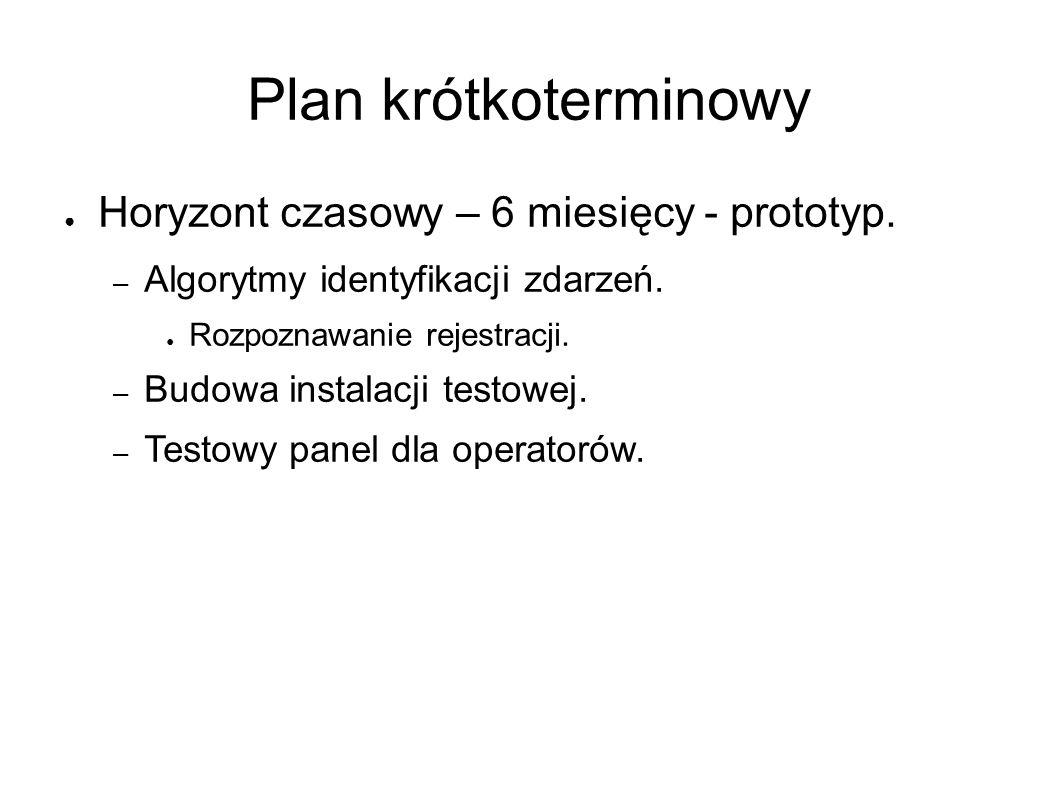 Plan krótkoterminowy ● Horyzont czasowy – 6 miesięcy - prototyp. – Algorytmy identyfikacji zdarzeń. ● Rozpoznawanie rejestracji. – Budowa instalacji t