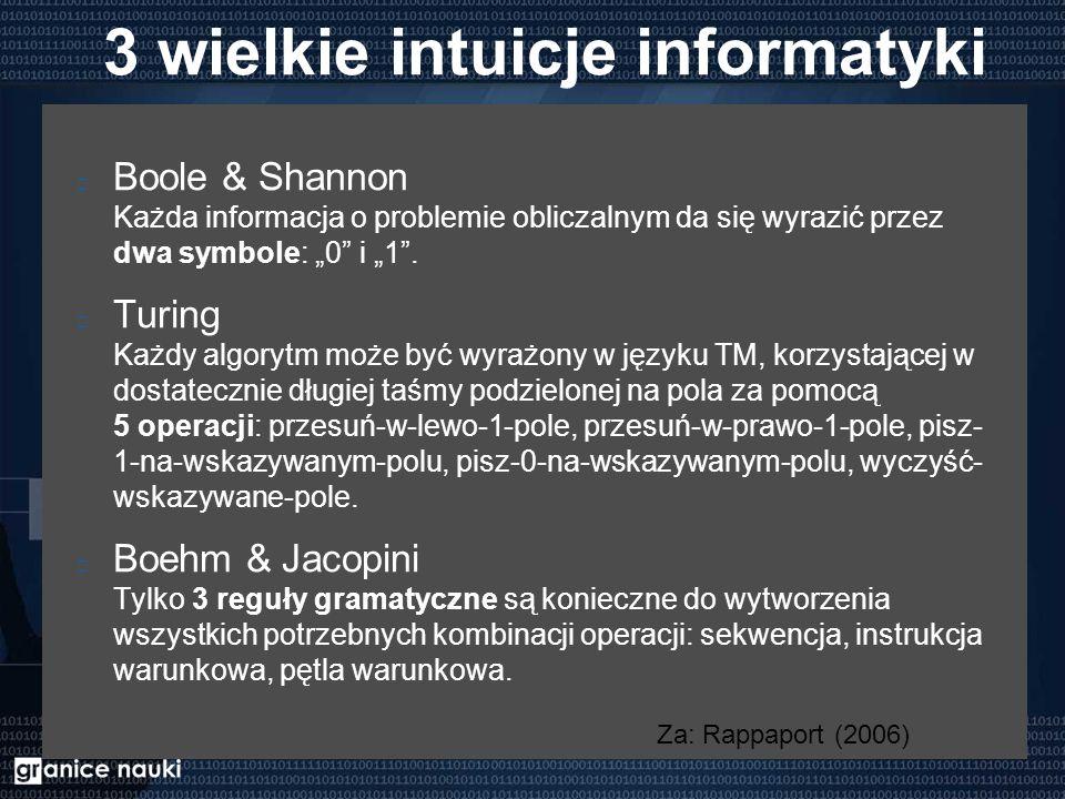 """3 wielkie intuicje informatyki Boole & Shannon Każda informacja o problemie obliczalnym da się wyrazić przez dwa symbole: """"0"""" i """"1"""". Turing Każdy algo"""