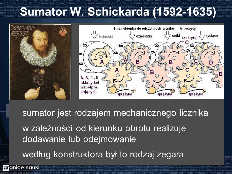 Sumator W. Schickarda (1592-1635) sumator jest rodzajem mechanicznego licznika w zależności od kierunku obrotu realizuje dodawanie lub odejmowanie wed