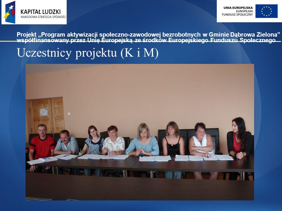 """Uczestnicy projektu (K i M) Projekt """"Program aktywizacji społeczno-zawodowej bezrobotnych w Gminie Dąbrowa Zielona współfinansowany przez Unię Europejską ze środków Europejskiego Funduszu Społecznego."""