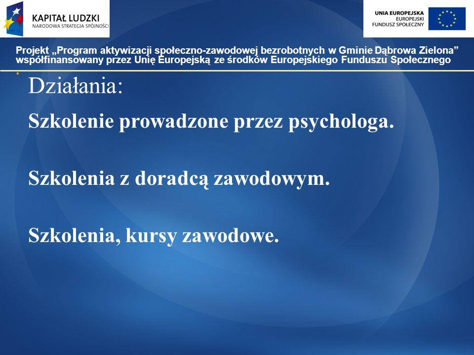 Działania: Szkolenie prowadzone przez psychologa. Szkolenia z doradcą zawodowym.