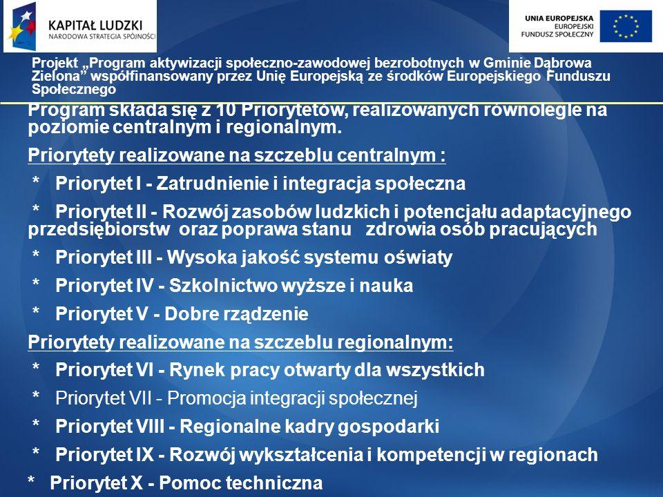 """Projekt """"Program aktywizacji społeczno-zawodowej bezrobotnych w Gminie Dąbrowa Zielona współfinansowany przez Unię Europejską ze środków Europejskiego Funduszu Społecznego Priorytet VII Promocja integracji społecznej Działanie 7.1."""