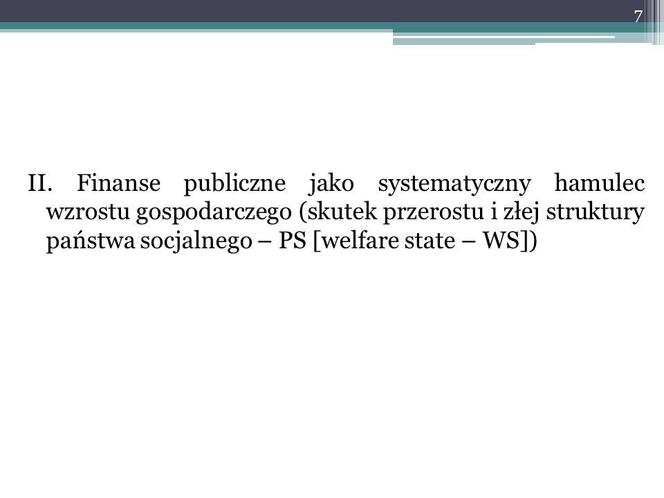 II. Finanse publiczne jako systematyczny hamulec wzrostu gospodarczego (skutek przerostu i złej struktury państwa socjalnego – PS [welfare state – WS]