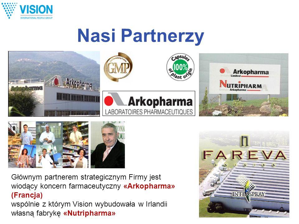 Nasi Partnerzy Głównym partnerem strategicznym Firmy jest wiodący koncern farmaceutyczny «Arkopharma» (Francja) wspólnie z którym Vision wybudowała w Irlandii własną fabrykę «Nutripharma»