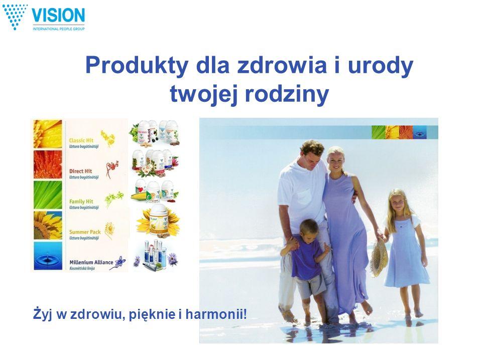 Produkty dla zdrowia i urody twojej rodziny Żyj w zdrowiu, pięknie i harmonii!