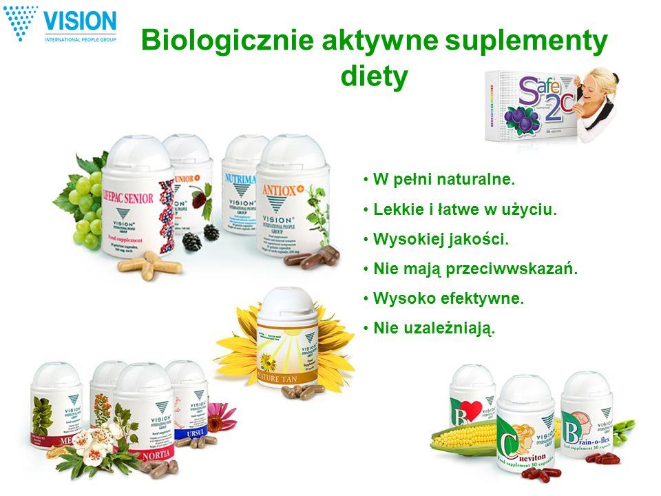 Biologicznie aktywne suplementy diety W pełni naturalne.