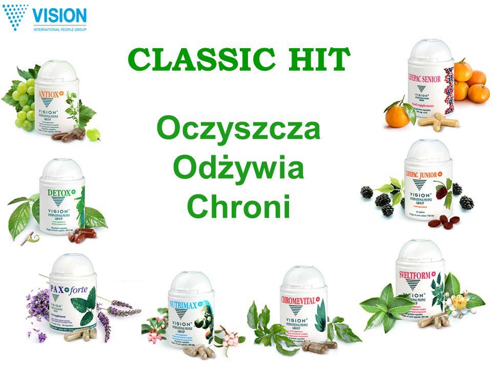 CLASSIC HIT Oczyszcza Odżywia Chroni