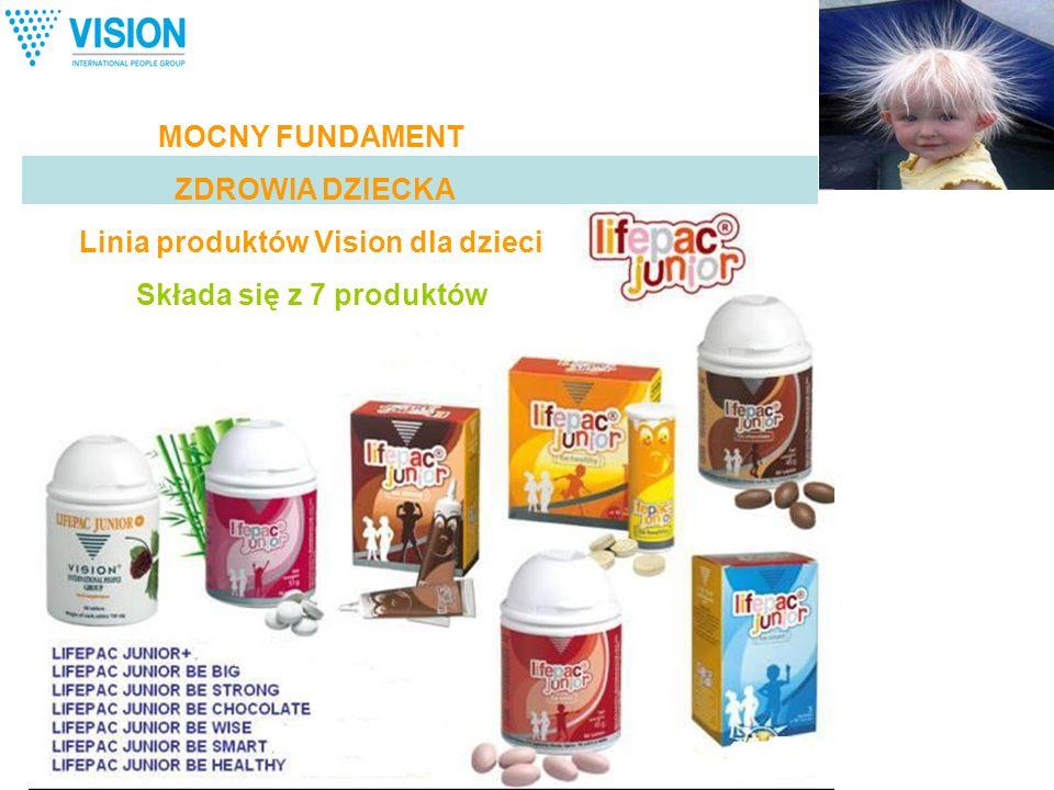 MOCNY FUNDAMENT ZDROWIA DZIECKA Linia produktów Vision dla dzieci Składa się z 7 produktów