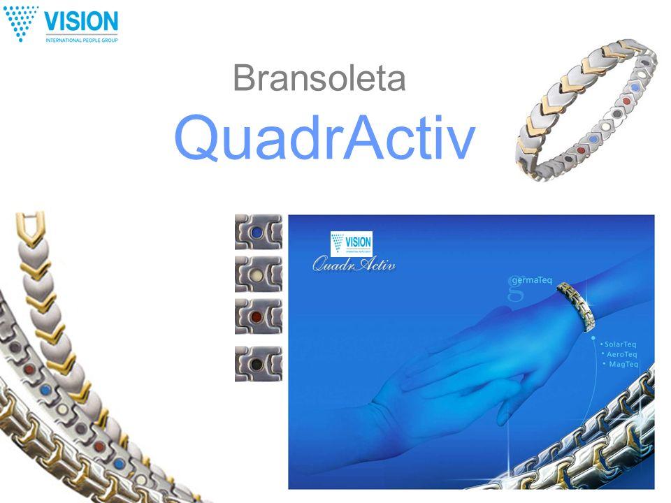 Bransoleta QuadrActiv
