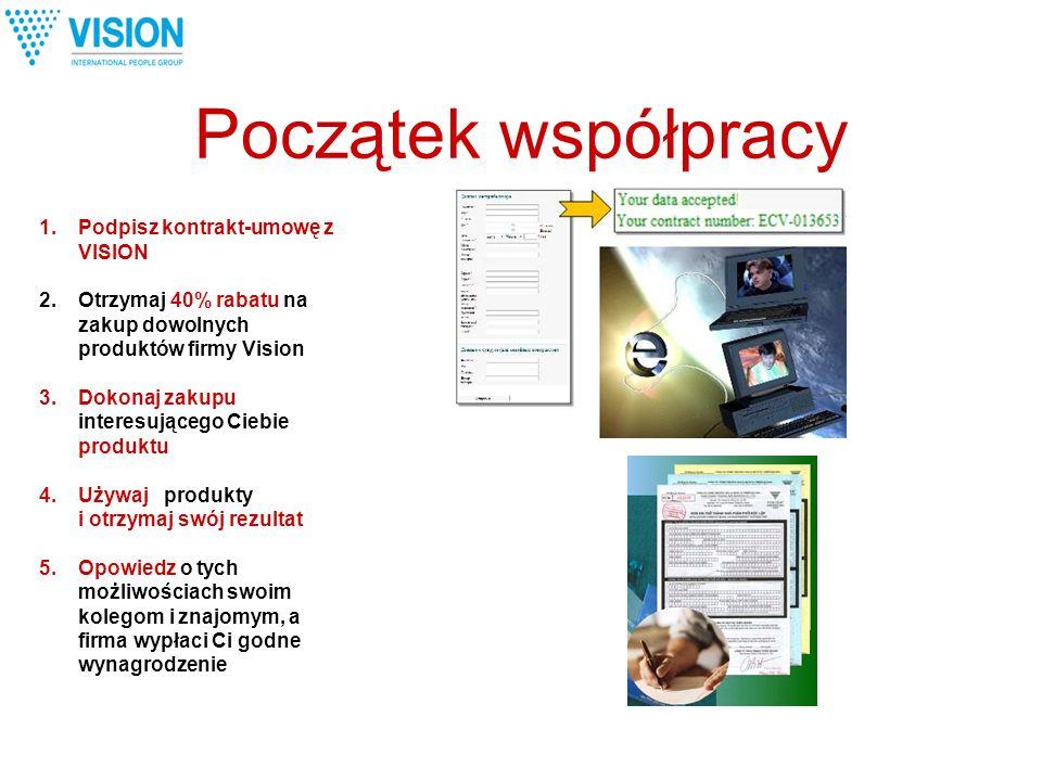 Początek współpracy 1.Podpisz kontrakt-umowę z VISION 2.Otrzymaj 40% rabatu na zakup dowolnych produktów firmy Vision 3.Dokonaj zakupu interesującego Ciebie produktu 4.Używaj produkty i otrzymaj swój rezultat 5.Opowiedz o tych możliwościach swoim kolegom i znajomym, a firma wypłaci Ci godne wynagrodzenie