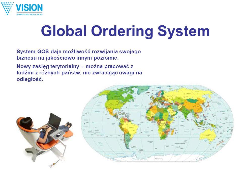 Global Ordering System System GOS daje możliwość rozwijania swojego biznesu na jakościowo innym poziomie. Nowy zasięg terytorialny – można pracować z