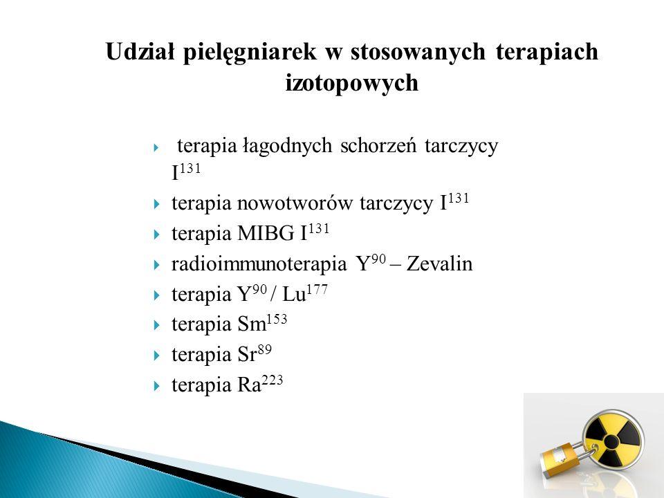 Oddział terapii izotopowej: