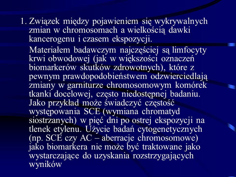 1. Związek między pojawieniem się wykrywalnych zmian w chromosomach a wielkością dawki kancerogenu i czasem ekspozycji. Materiałem badawczym najczęści