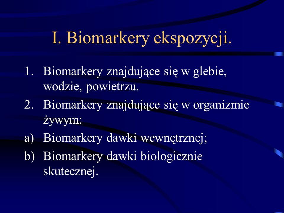 I. Biomarkery ekspozycji. 1.Biomarkery znajdujące się w glebie, wodzie, powietrzu.