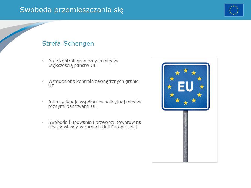 Swoboda przemieszczania się Strefa Schengen Brak kontroli granicznych między większością państw UE Wzmocniona kontrola zewnętrznych granic UE Intensyfikacja współpracy policyjnej między różnymi państwami UE Swoboda kupowania i przewozu towarów na użytek własny w ramach Unii Europejskiej
