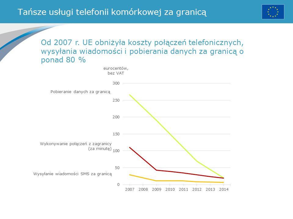 Tańsze usługi telefonii komórkowej za granicą Od 2007 r.