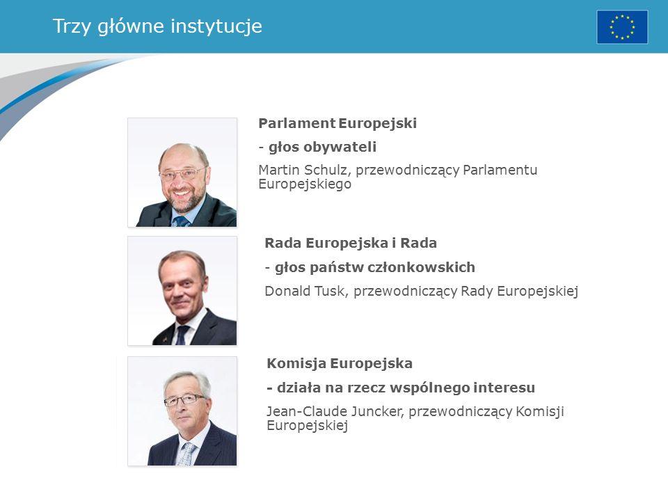 Trzy główne instytucje Parlament Europejski - głos obywateli Martin Schulz, przewodniczący Parlamentu Europejskiego Rada Europejska i Rada - głos państw członkowskich Donald Tusk, przewodniczący Rady Europejskiej Komisja Europejska - działa na rzecz wspólnego interesu Jean-Claude Juncker, przewodniczący Komisji Europejskiej